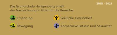 Abb. GS Schilder 2018 INFO Gold
